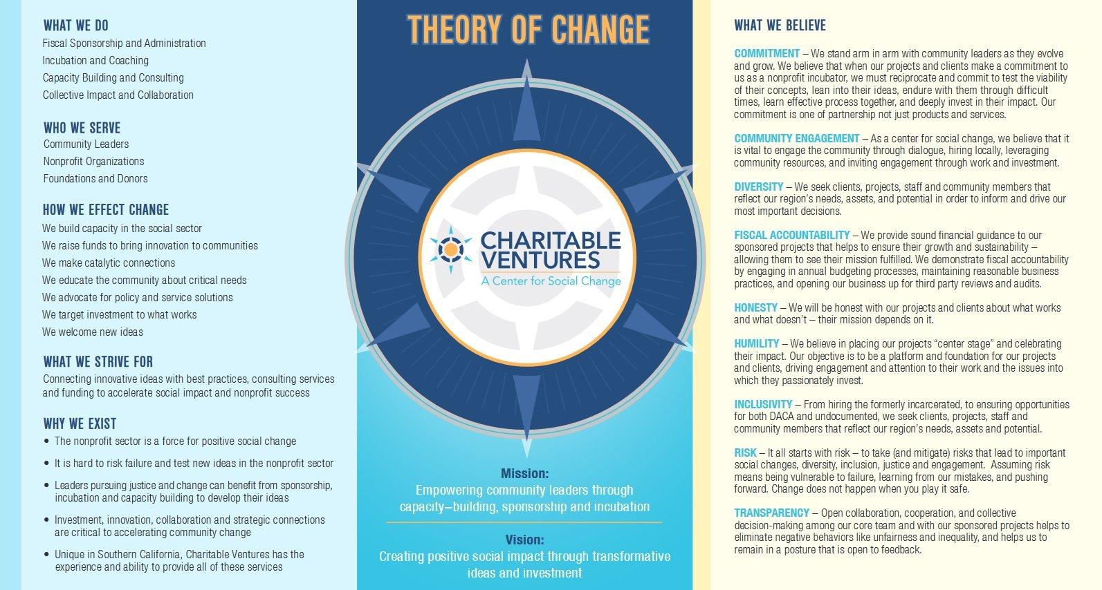 sponsorship-incubation-charitable-ventures
